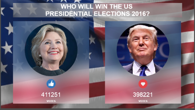 Live Voting in USA election campaign